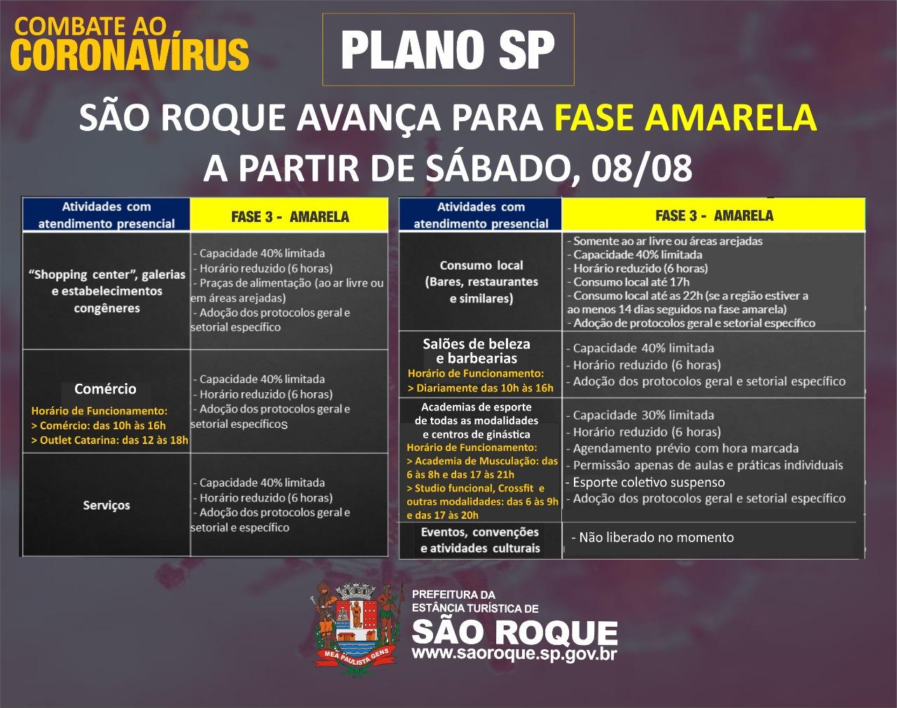 plano São Paulo 2
